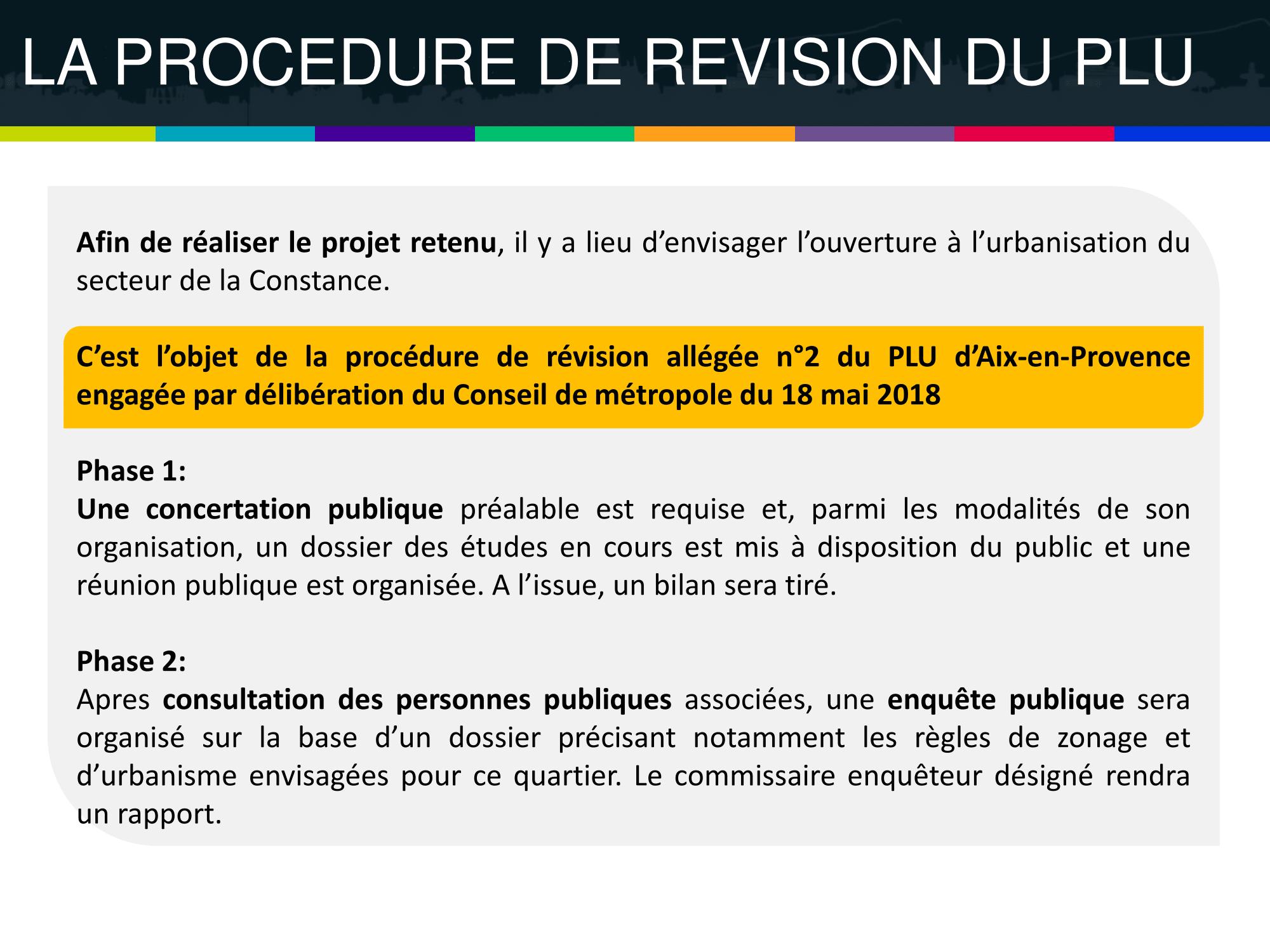 La procédure de révision du PLU