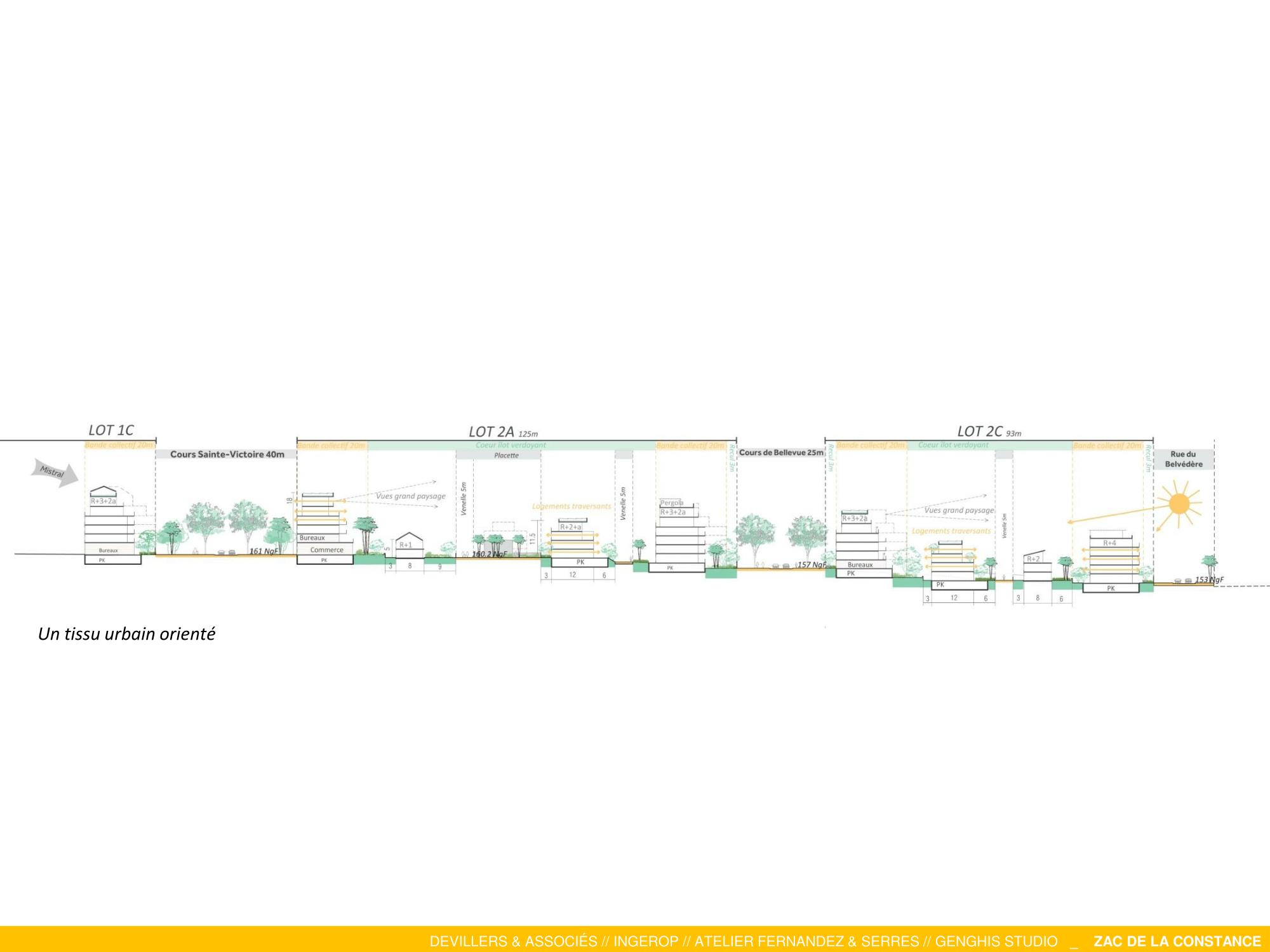 La Constance : les grands principes de la trame urbaine